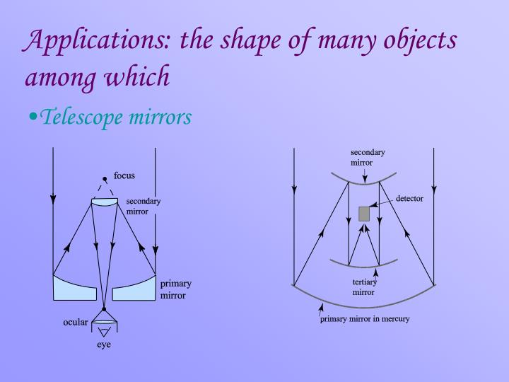 Applications: the shape of many objects among which