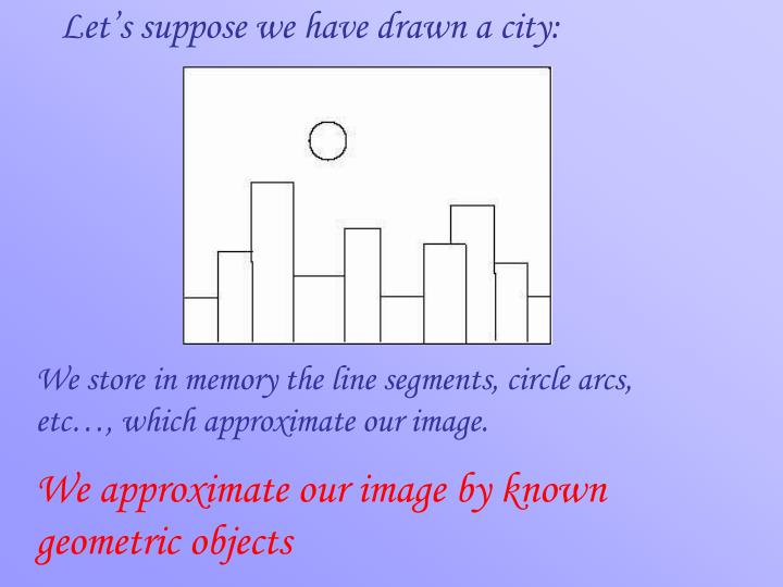 Let's suppose we have drawn a city: