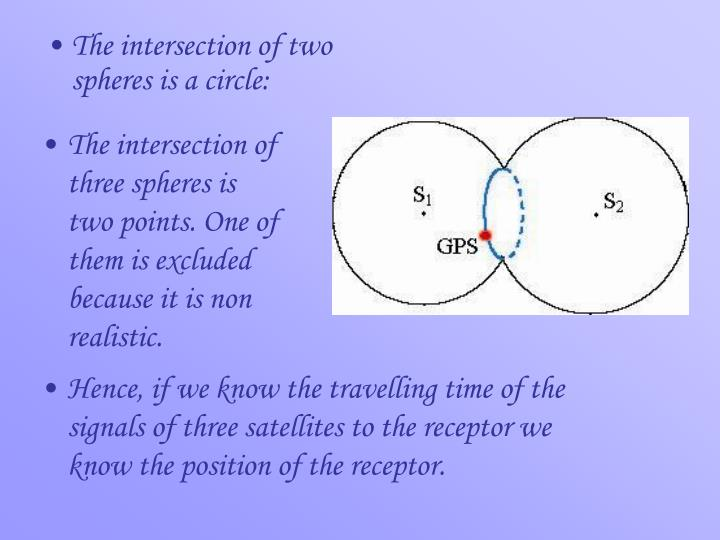 The intersection of three spheres is two points. One of them is excluded because it is non realistic.