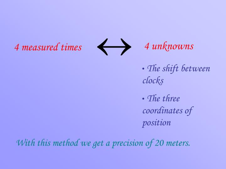 4 unknowns