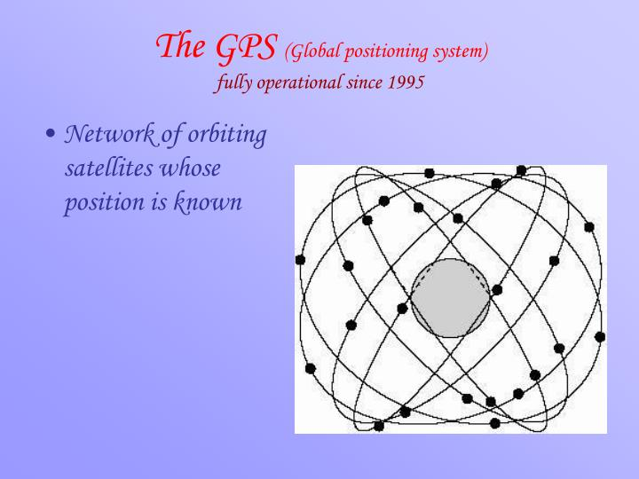 The GPS