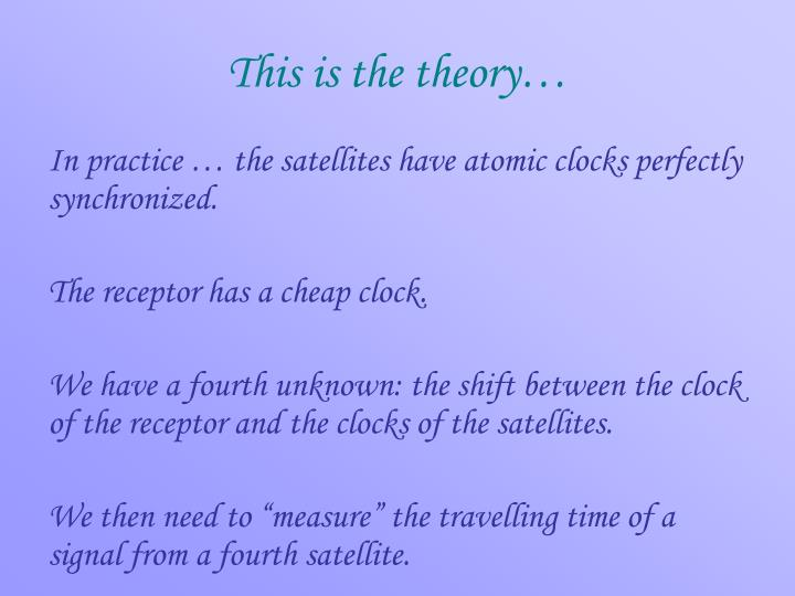 This is the theory…