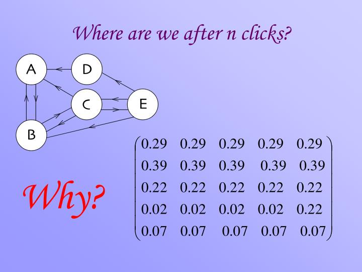 Where are we after n clicks?