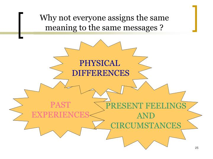 Why not everyone assigns the same meaning to the same messages