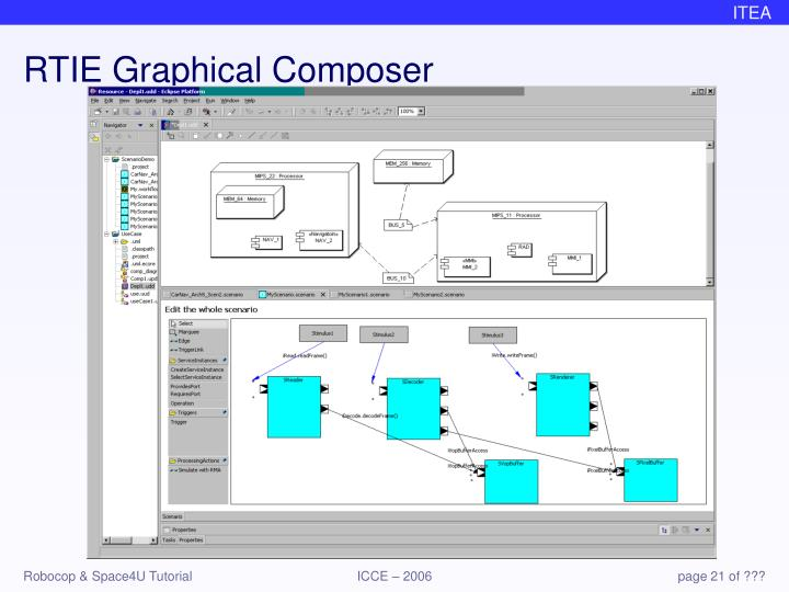 RTIE Graphical Composer