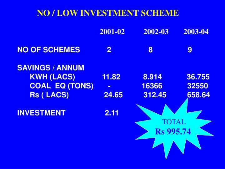 NO / LOW INVESTMENT SCHEME