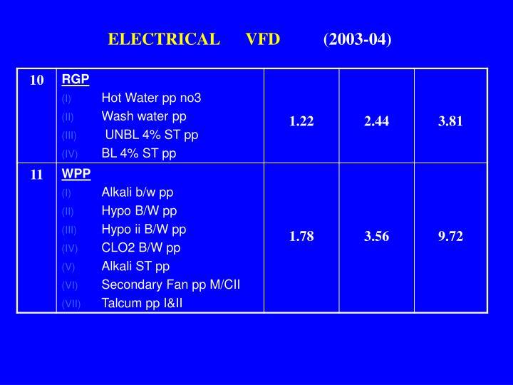 ELECTRICAL      VFD