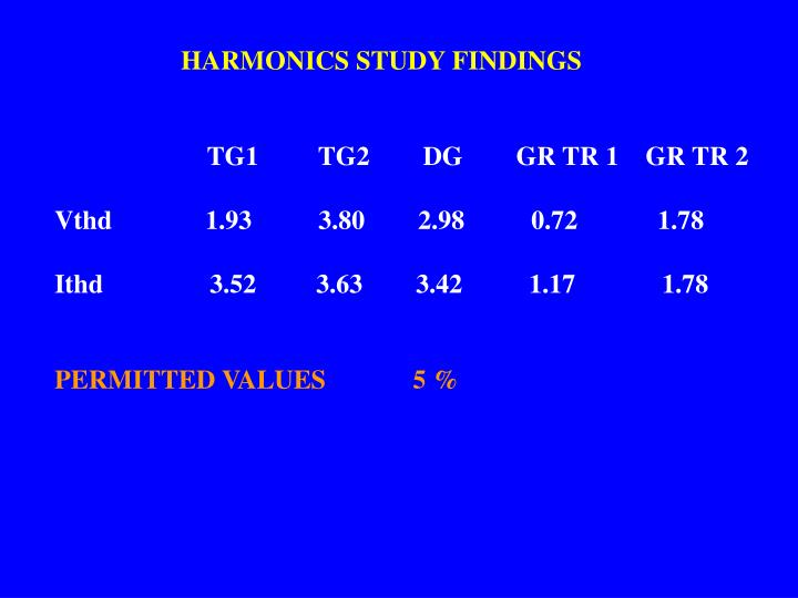 HARMONICS STUDY FINDINGS