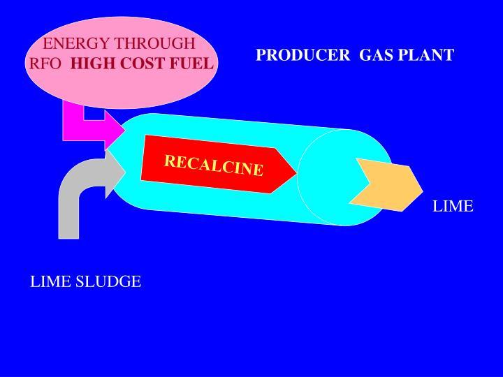ENERGY THROUGH