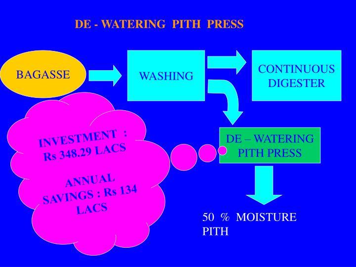 DE - WATERING  PITH  PRESS