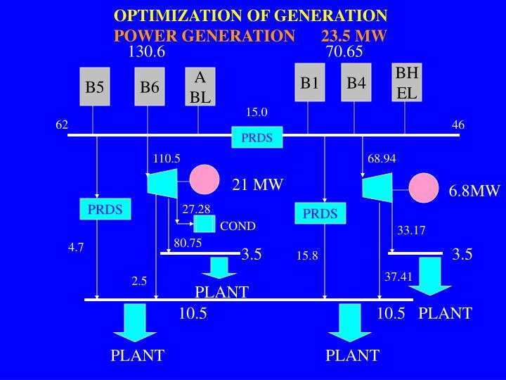 OPTIMIZATION OF GENERATION