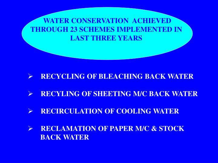 WATER CONSERVATION  ACHIEVED