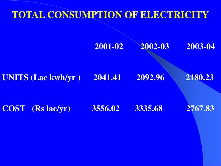 TOTAL CONSUMPTION OF ELECTRICITY