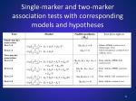 single marker and two marker association tests with corresponding models and hypotheses
