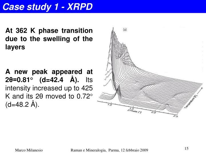 Case study 1 - XRPD