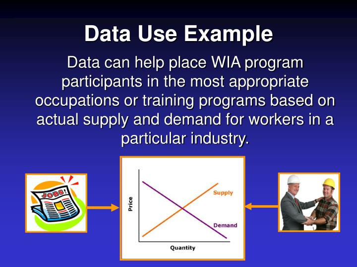 Data Use Example