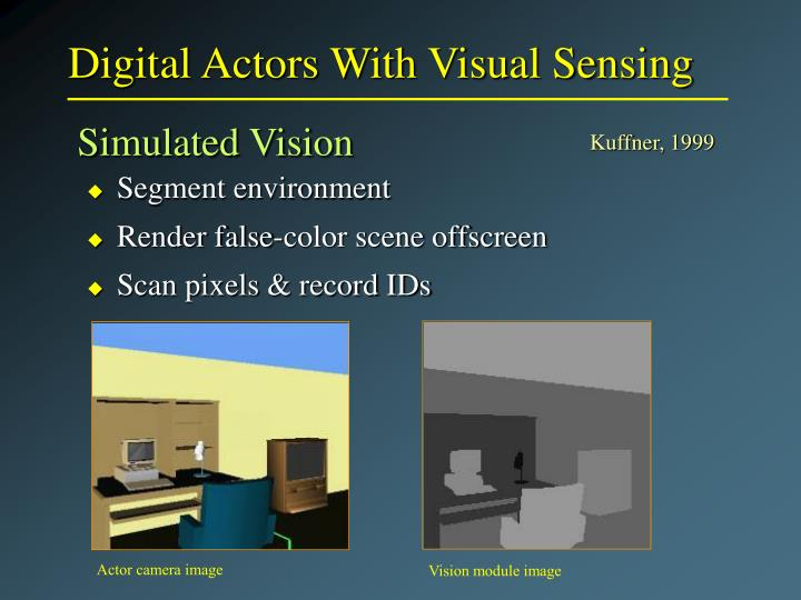 Digital Actors With Visual Sensing