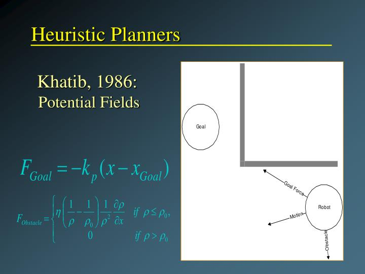 Heuristic Planners