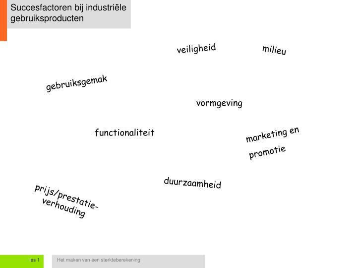 Succesfactoren bij industriële gebruiksproducten