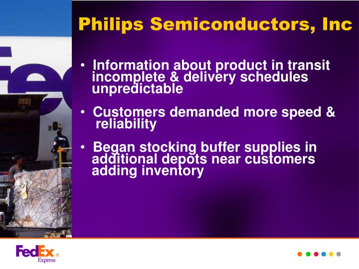 Philips Semiconductors, Inc