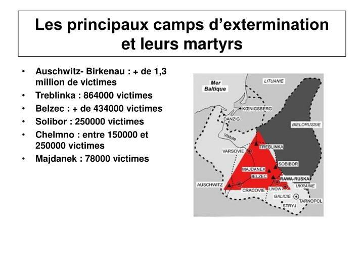 Les principaux camps d'extermination