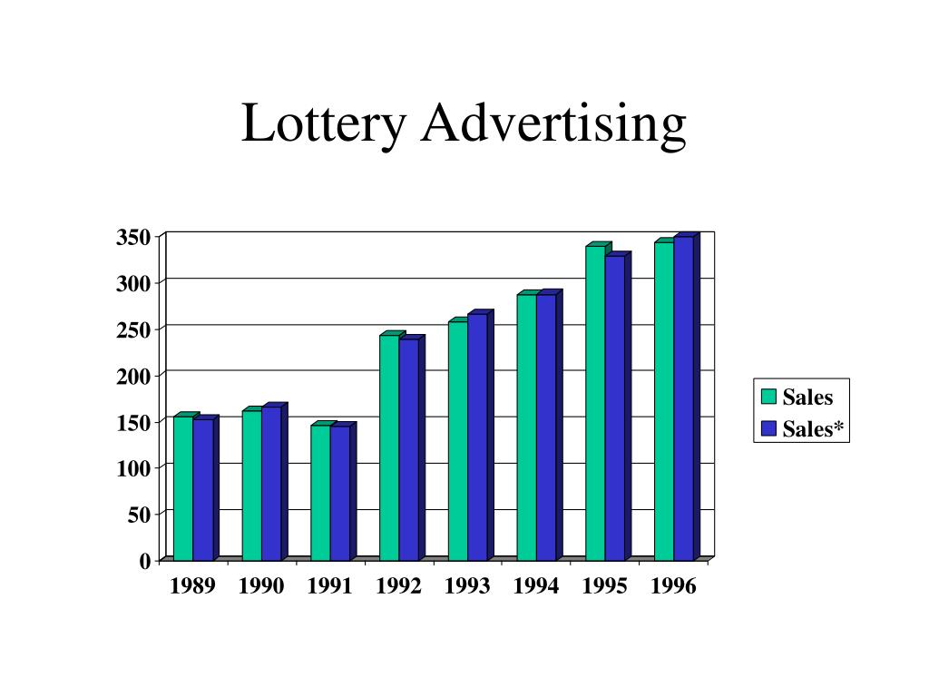 Lottery Advertising