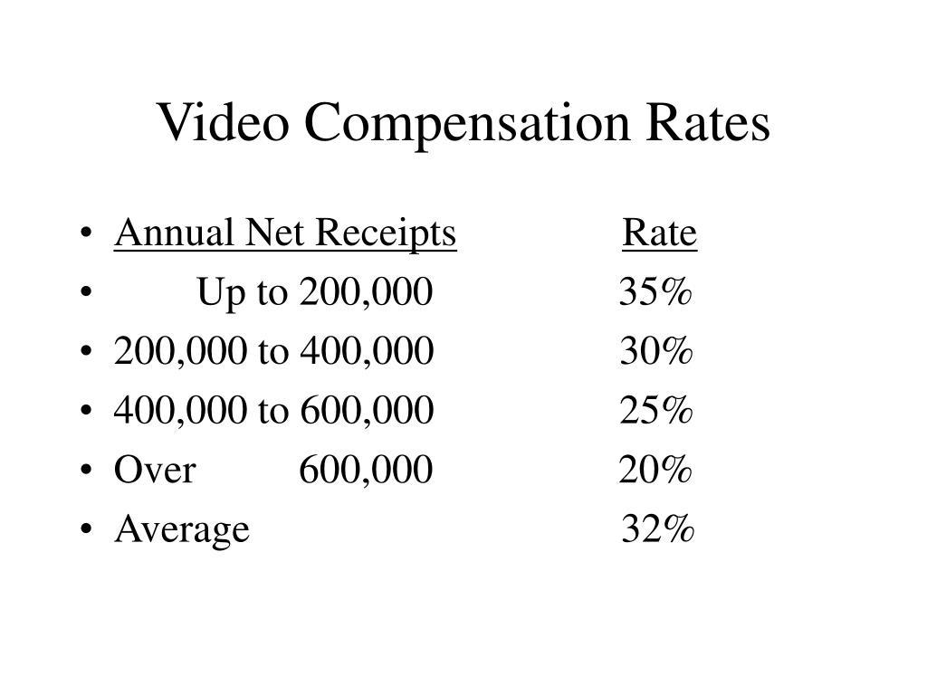 Video Compensation Rates