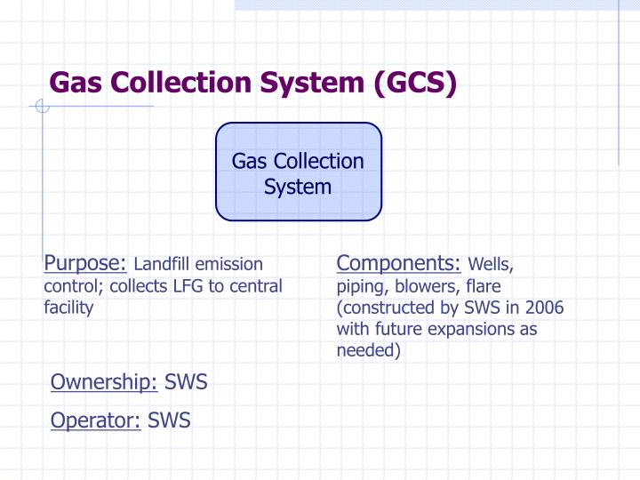 Gas Collection System (GCS)