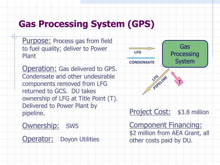 Gas Processing System (GPS)