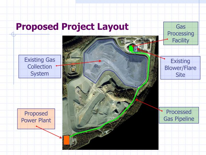 Proposed Project Layout