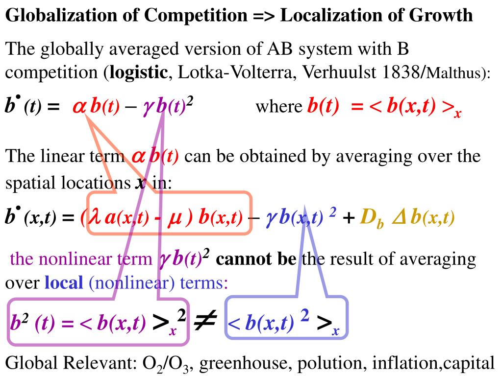 Globalization of Competition => Localization of Growth