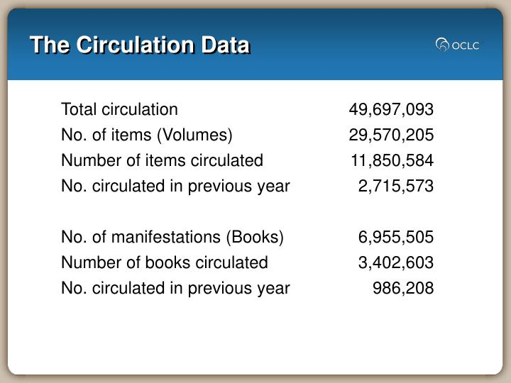 The Circulation Data