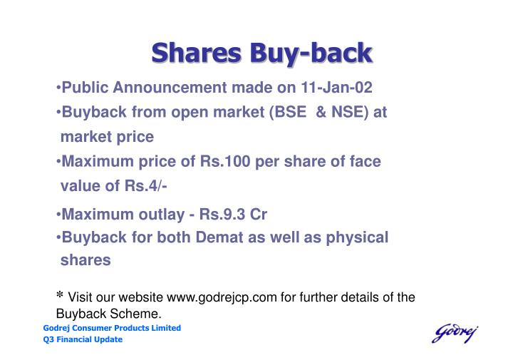 Shares Buy-back