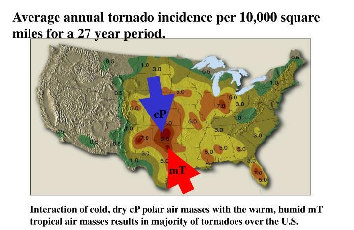 Average annual tornado incidence per 10,000 square