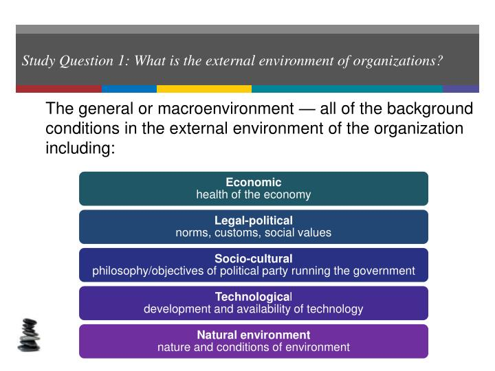 Study question 1 what is the external environment of organizations