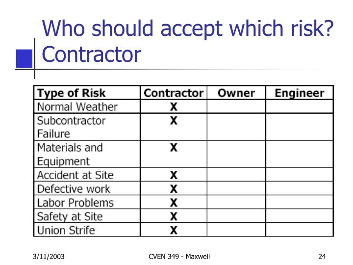 Who should accept which risk?