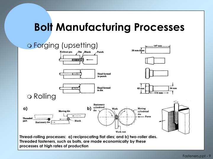 Bolt Manufacturing Processes