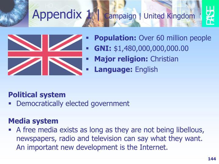 Appendix 1 |