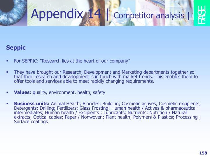 Appendix 14 |