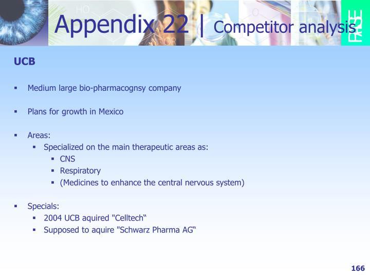 Appendix 22 |