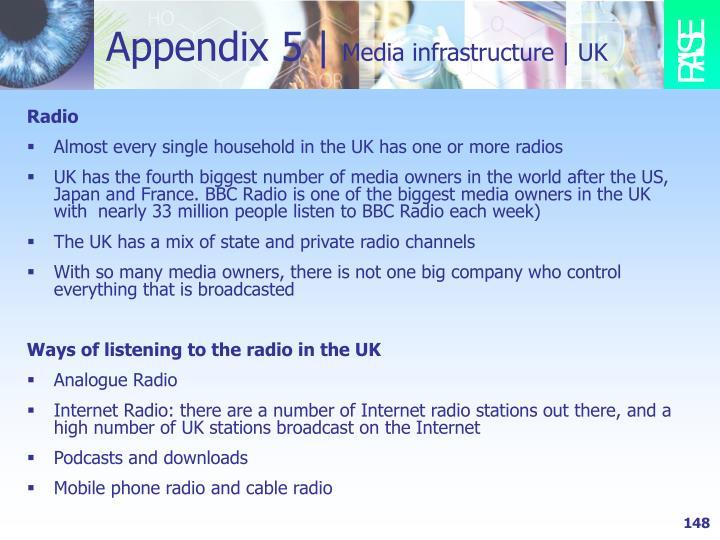 Appendix 5 |