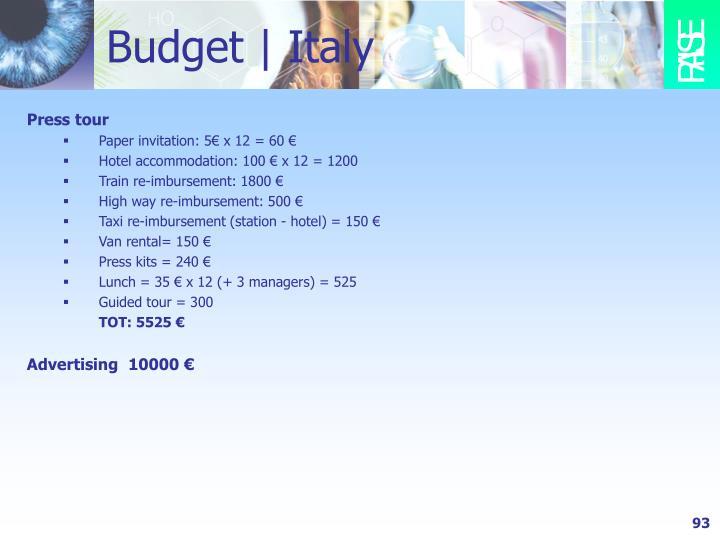Budget | Italy