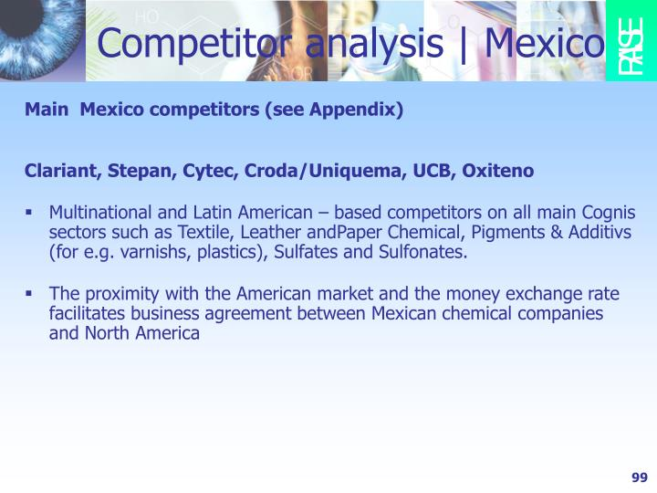 Competitor analysis | Mexico
