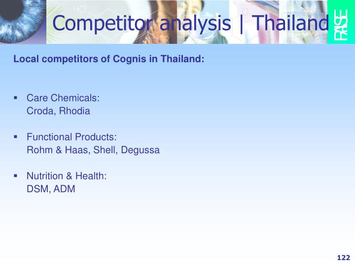 Competitor analysis | Thailand