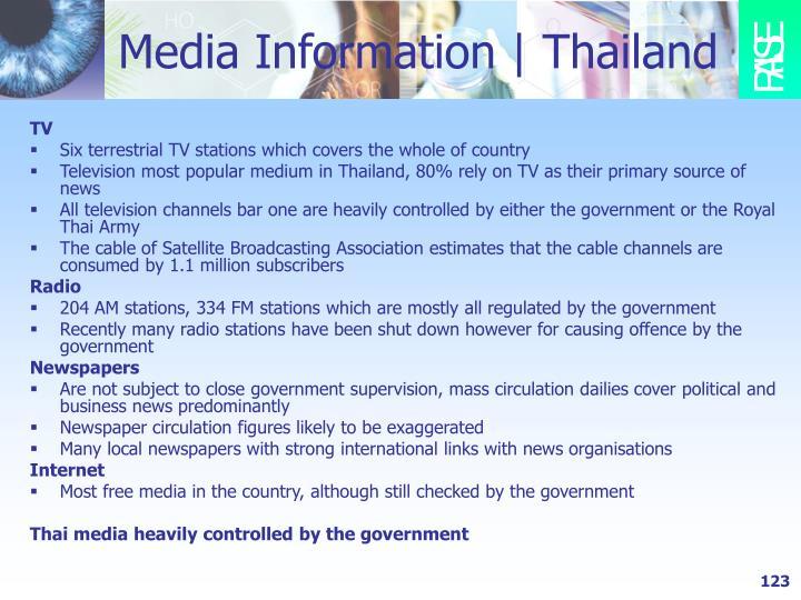 Media Information | Thailand