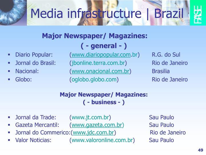 Media infrastructure | Brazil