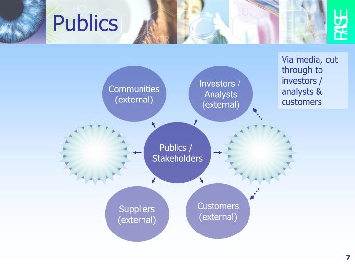 Publics