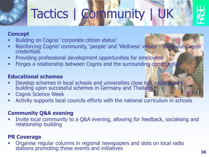 Tactics | Community | UK