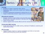 tactics community uk