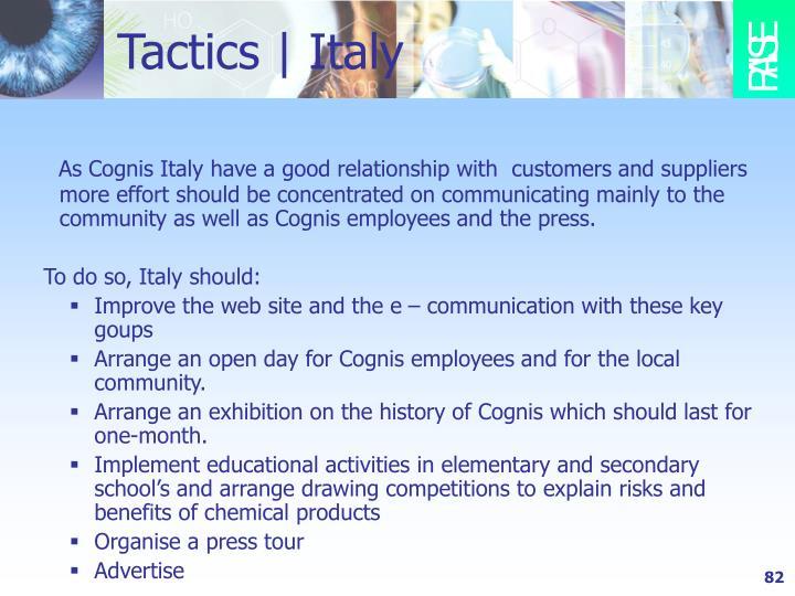 Tactics | Italy